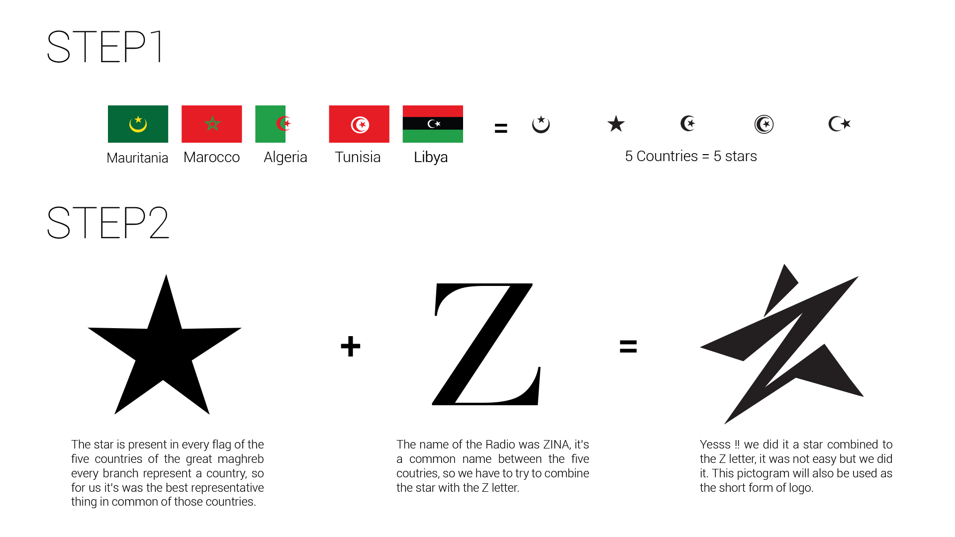 Radio zina logo by chemek brothers
